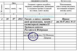 образец уведомления о расторжении договора при ликвидации