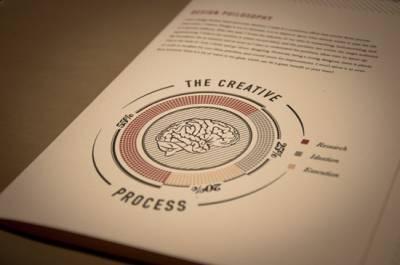креативное резюме образец