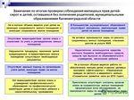 образец написания характеристики на ученика