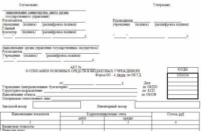 акт износа оборудования образец - фото 2