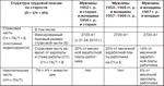 образец производственной характеристики для втэк и мсэ